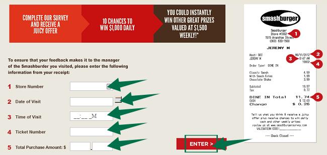 Smashburger Survey Guide