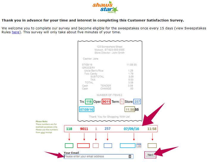 Shaws Survey Guide
