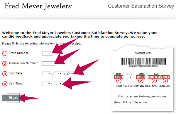 Fred Meyer Customer Satisfaction Survey